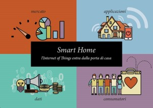 Smart Home, Internet of Things