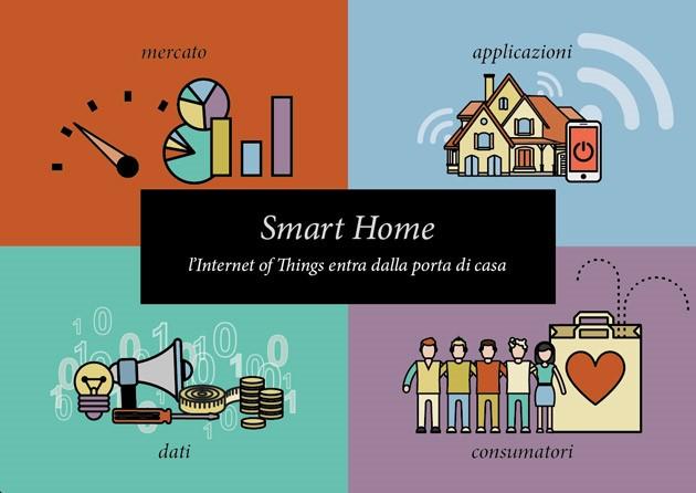 L'Internet of Things è già nelle case degli italiani